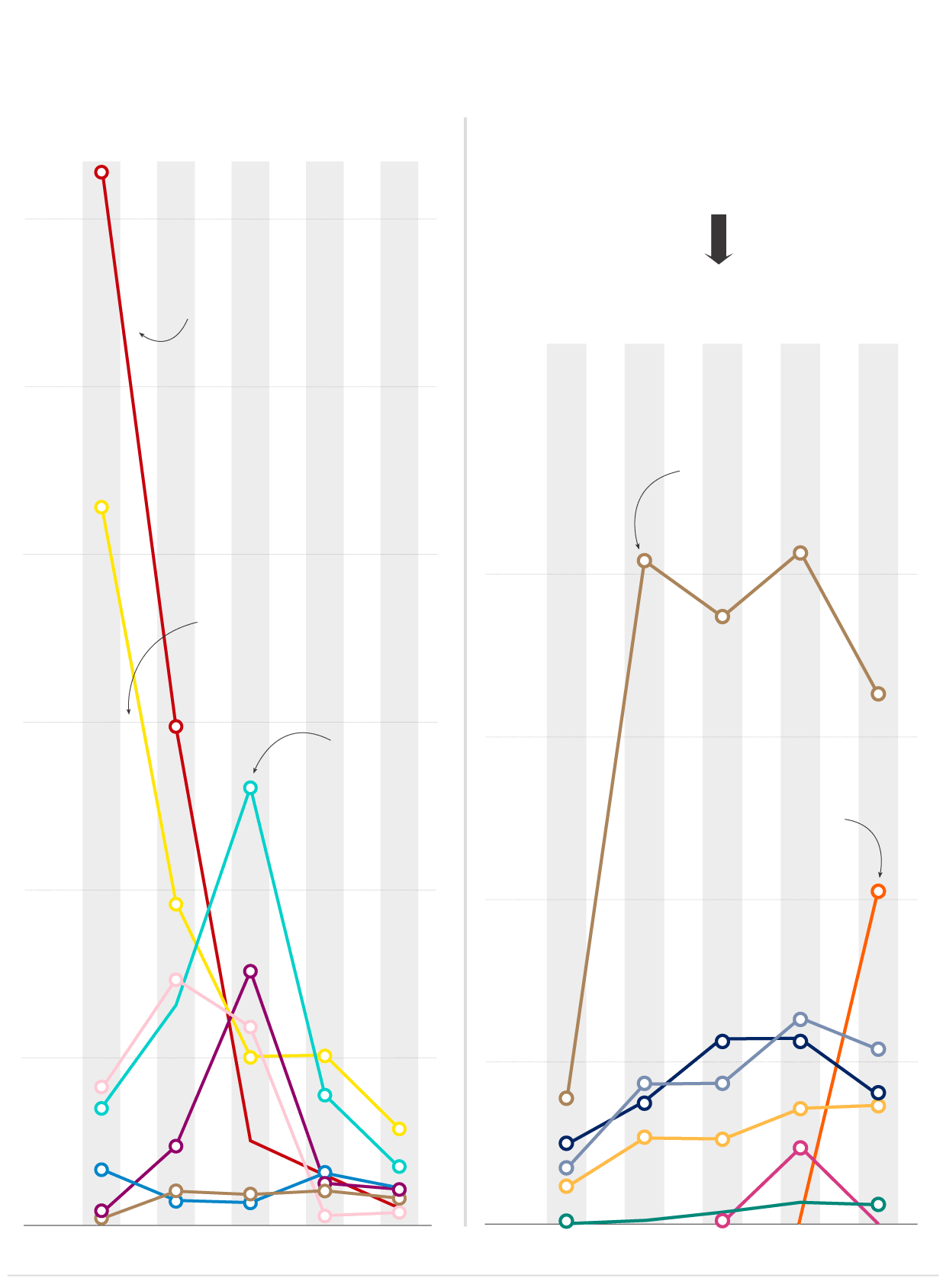 hight resolution of total us plastic exports