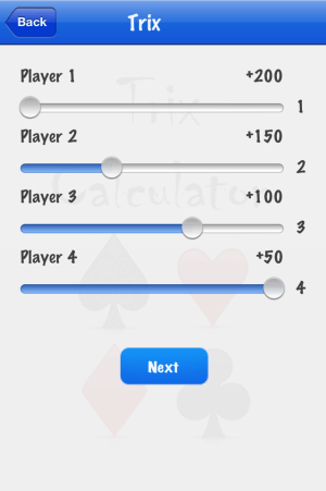 Trix Calculator adding Trix score screenshot