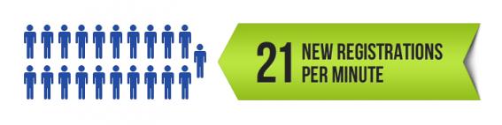 MENA facebook stats nov 2012-3