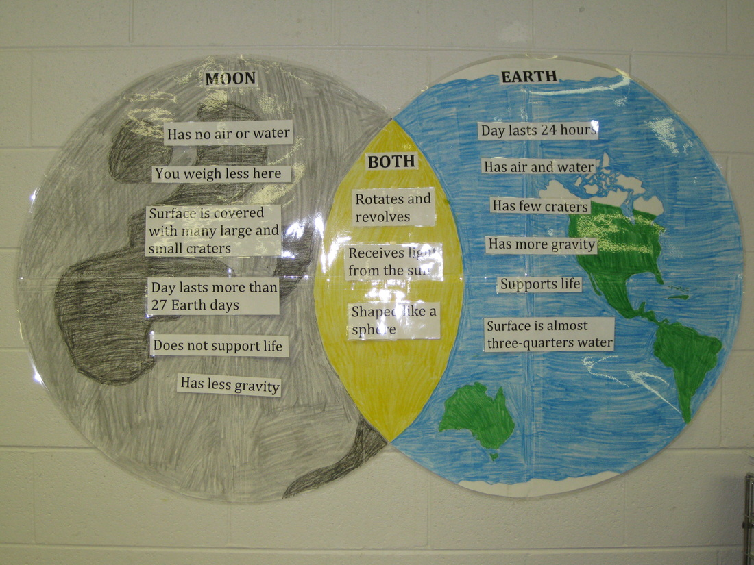 Category Earth