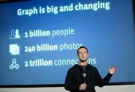facebook graph search nedir