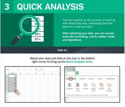 Excel Hızlı Analiz