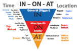 prepositions-time