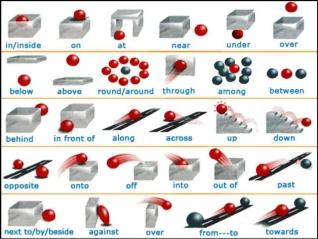 prepositions-of-directionmovement2014-3-638