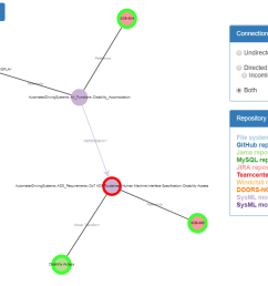figure 1 global visualization chord plot of inter model connections between magicdraw jira jama and github [ 1179 x 803 Pixel ]