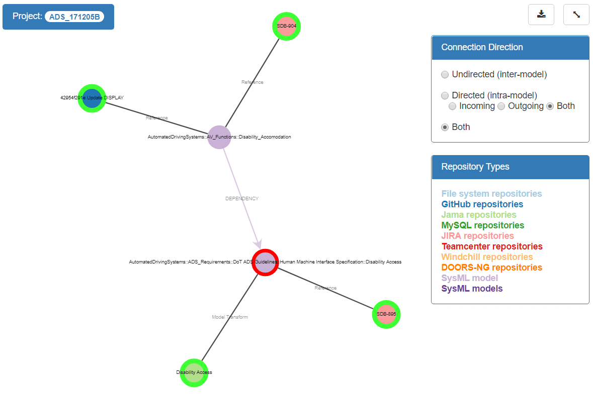 hight resolution of figure 1 global visualization chord plot of inter model connections between magicdraw jira jama and github
