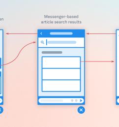 intercom messenger home design [ 1700 x 871 Pixel ]