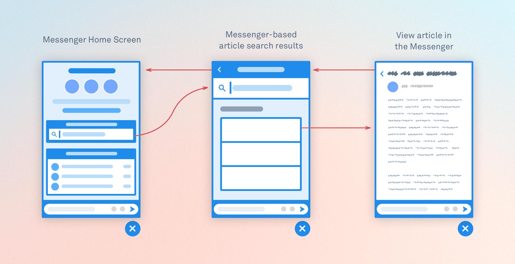 hight resolution of intercom messenger home design