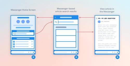small resolution of intercom messenger home design
