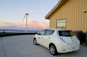 wind turbine electric car
