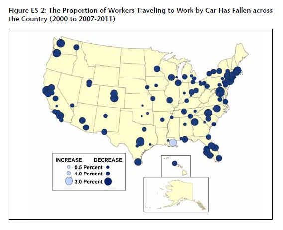 driving decline by US city