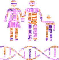 family genetics
