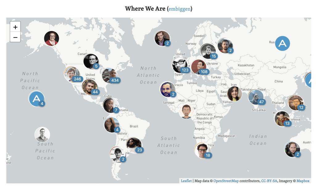 Trabajo Remoto: WordPress con Oficinas Distribuidas Globalmente