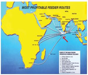 sri lanka facts strategic location