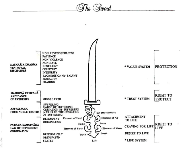 Meaning of the Kastane Sword