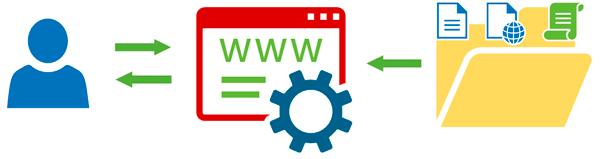 Веб-сервер-құрылым-001.png