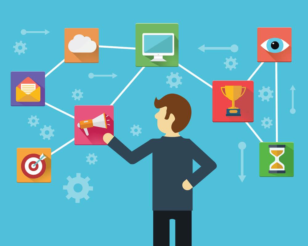 Ecommerce Web Design Best Practices