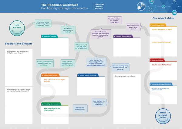 the-roadmap-worksheet