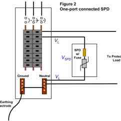 Surge Arrester Wiring Diagram Iron Carbon Thermal Equilibrium 3 Phase For Protection