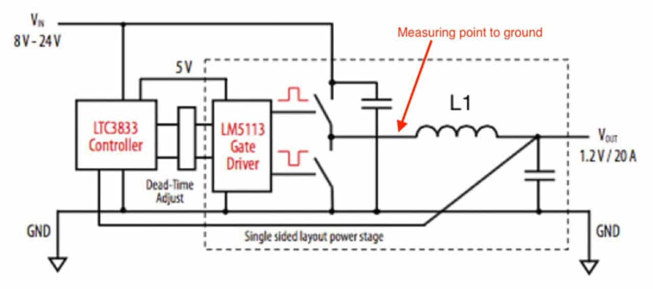Top Three EMI and Power Integrity Problems with On-Board