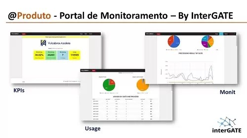 ConectorGATE, APIs para Totvs Protheus e SAP Business One