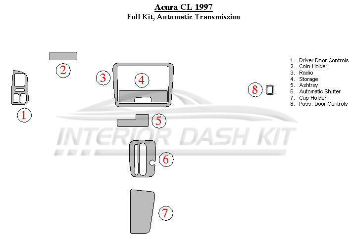 Acura CL 1997 Dash Trim Kit (Full Kit, Automatic