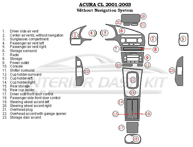 Acura CL 2001-2003 Dash Trim Kit (Without Navigation