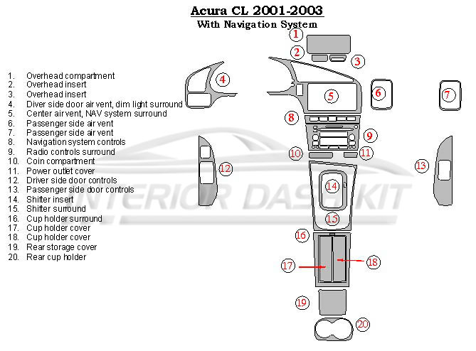 Acura CL 2001-2003 Dash Trim Kit (With Navigation System