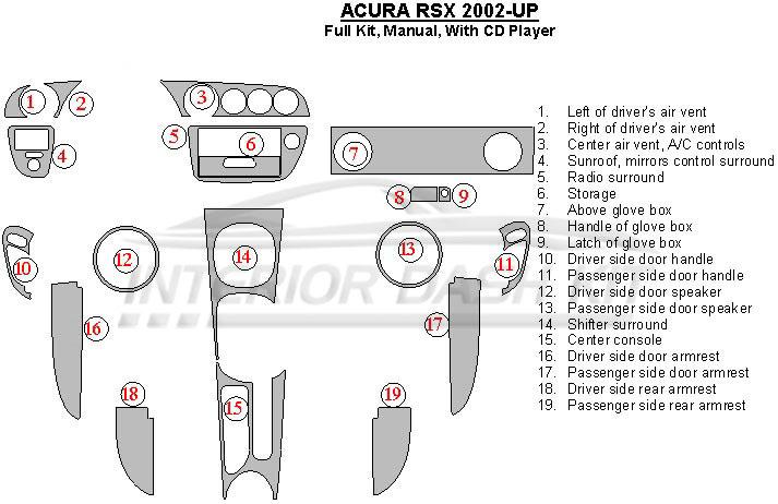 Acura RSX 2002-2006 Dash Trim Kit (Full Kit, Manual, With