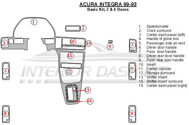 Acura Integra 1989-1993 Dash Trim Kit (Basic Kit, 4 Doors