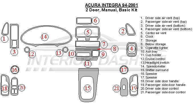 Acura Integra 1994-2001 Dash Trim Kit (2 Doors, Basic Kit
