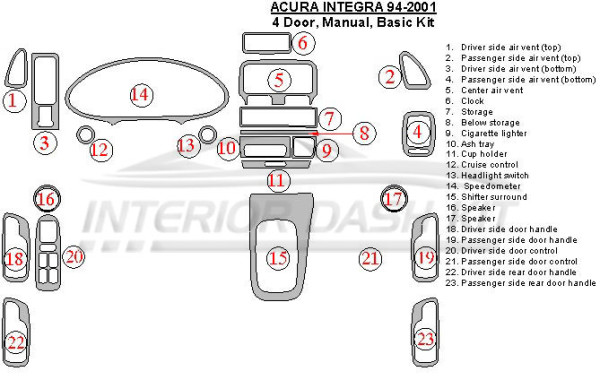 Acura Integra 1994-2001 Dash Trim Kit (4 Doors, Basic Kit