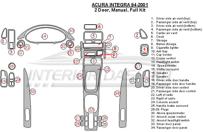 Acura Integra 1994-2001 Dash Trim Kit (2 Doors, Full Kit