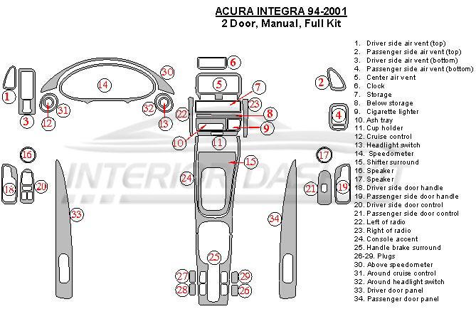 Acura Integra 1994-2001 Dash Trim Kit (2 Doors, Full Kit