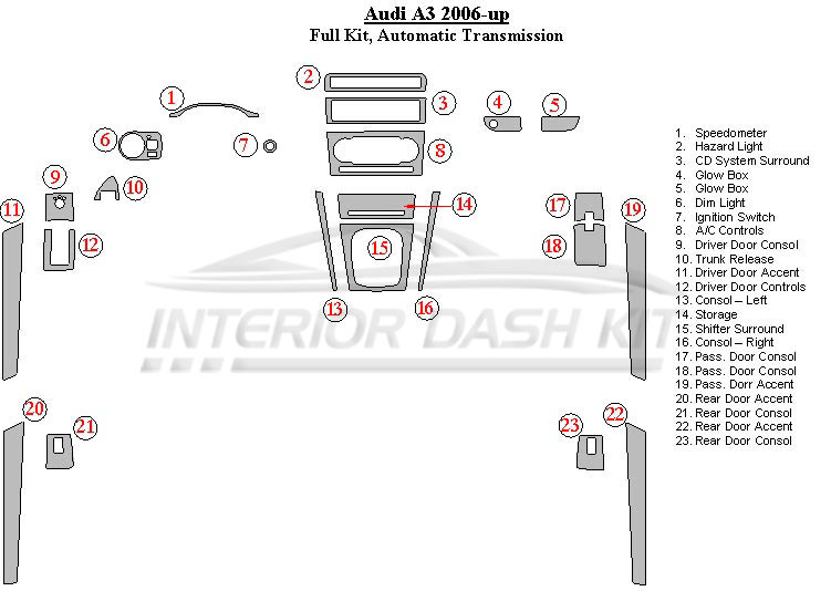 Audi A3 2006-2014 Dash Trim Kit (Full Kit, Automatic