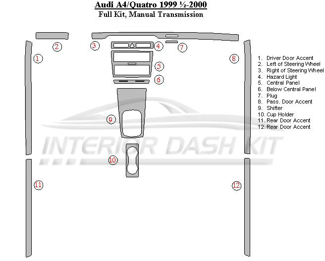 Audi A4 2000-2001 Dash Trim Kit (Full Kit, Manual