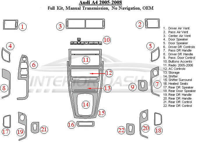 Audi A4 2005-2008 Dash Trim Kit (Full Kit, Manual