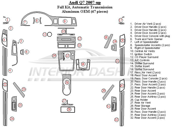 Audi Q7 2007-UP Dash Trim Kit (Full Kit, Automatic