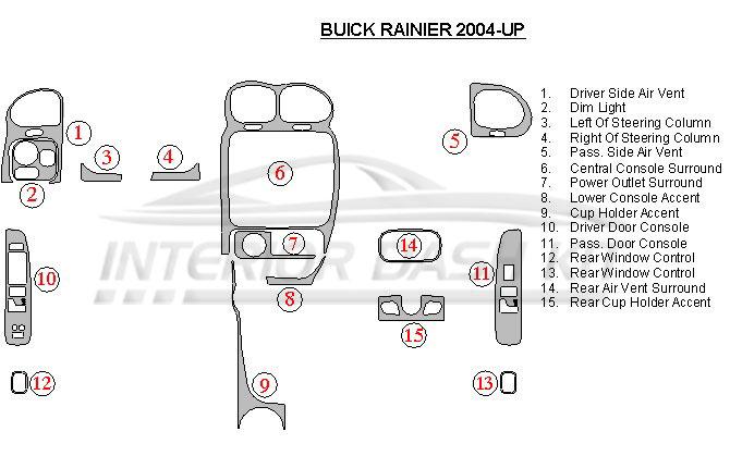 Buick Rainier 2004-2007 Dash Trim Kit (Full Kit