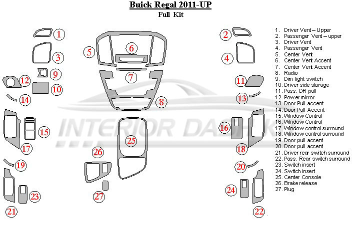 Buick Regal 2011-UP Dash Trim Kit (Basic Kit)