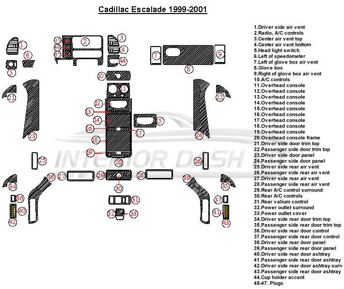 Cadillac Escalade 1999-2001 Dash Trim Kit (Basic Kit, 47