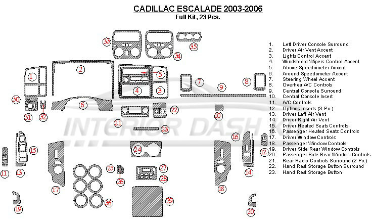 Cadillac Escalade 2003-2006 Dash Trim Kit (Full Kit