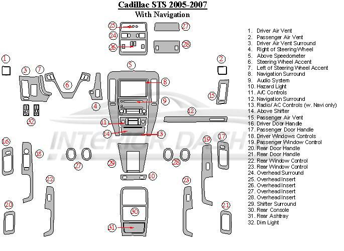 Cadillac STS 2005-2007 Dash Trim Kit (With Navigation