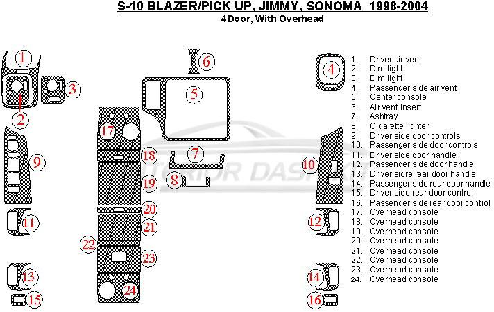 Chevrolet S-10 1998-2004 Dash Trim Kit (4 Door, With