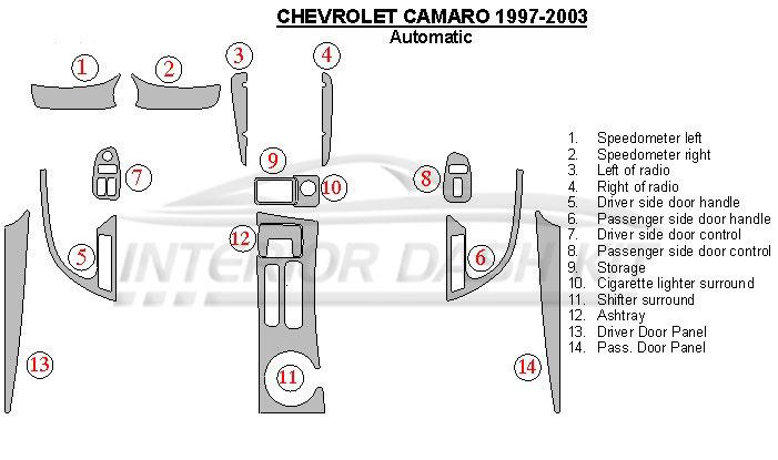 Chevrolet Camaro 1997-2003 Dash Trim Kit (Automatic