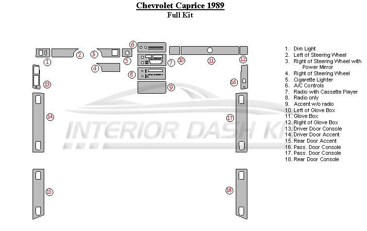 Chevrolet Caprice 1989-1989 Dash Trim Kit (Full Kit