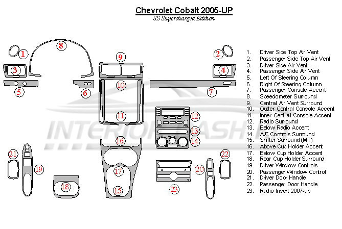 Chevrolet Cobalt 2005-2010 Dash Trim Kit (SS Supercharged