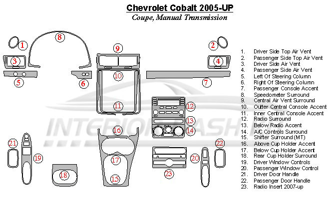 Chevrolet Cobalt 2005-2010 Dash Trim Kit (Coupe, Manual