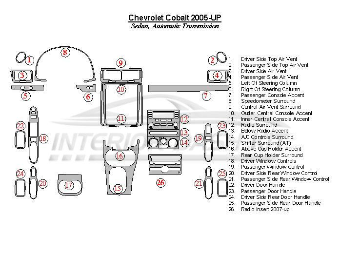 Chevrolet Cobalt 2005-2010 Dash Trim Kit (Sedan, Automatic