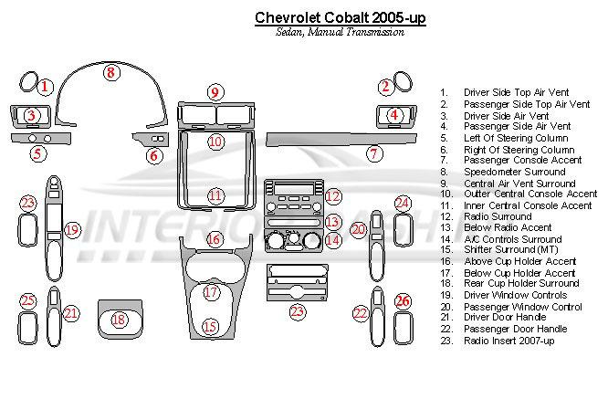 Chevrolet Cobalt 2005-2010 Dash Trim Kit (Sedan, Manual